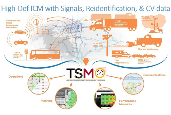 Customer Service Experience - Keeping Traffic Freely Flowing Through TSMO Improves the Customer Service Experience for All Motorists